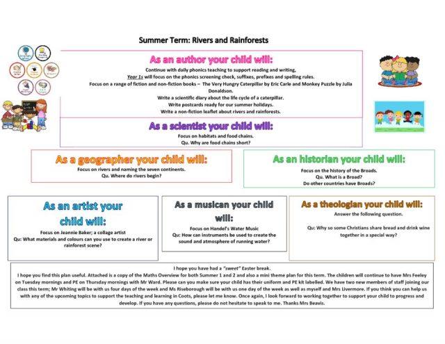 thumbnail of Parents Plan Summer