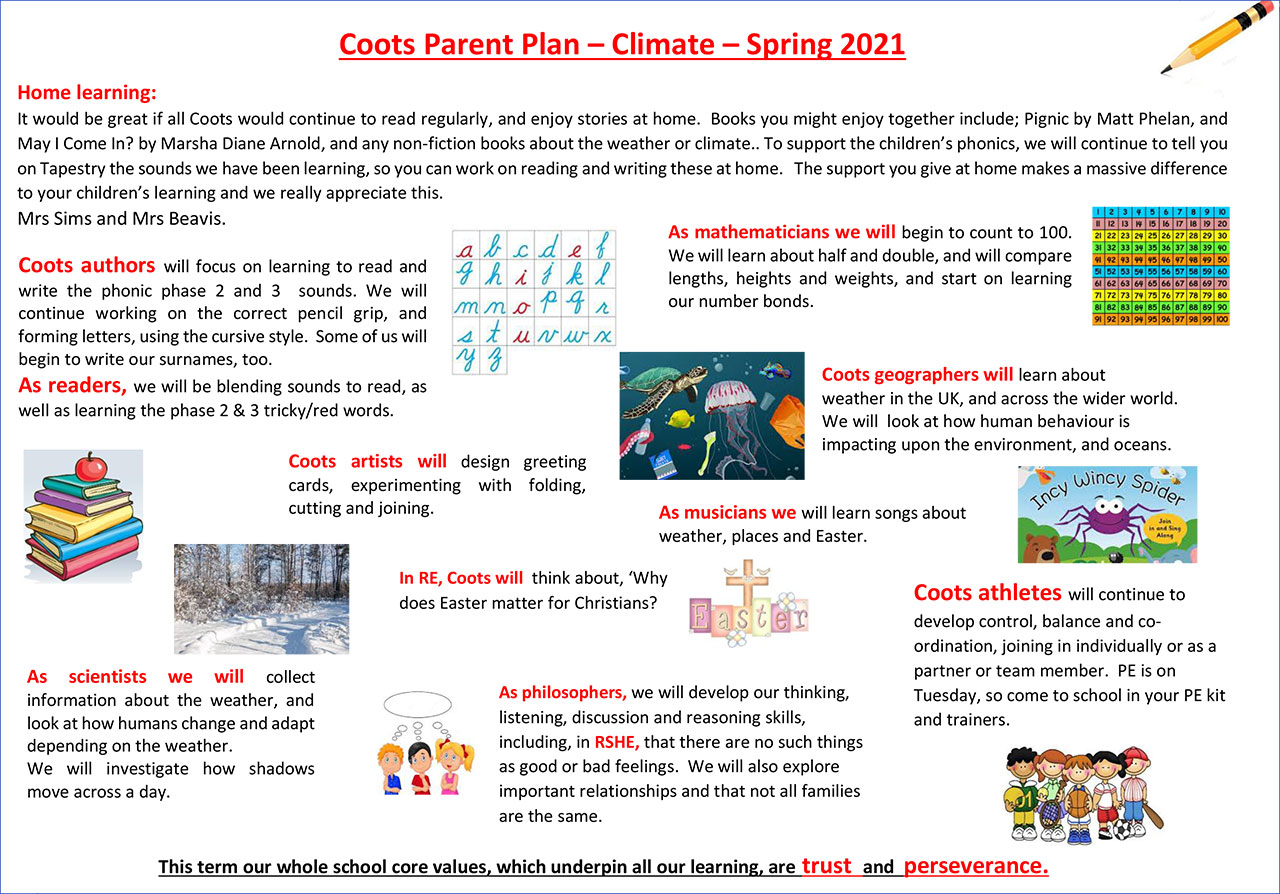 Parent Plan Climate Spring 2021